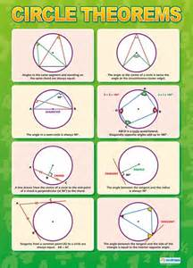 circle theorems maths numeracy educational