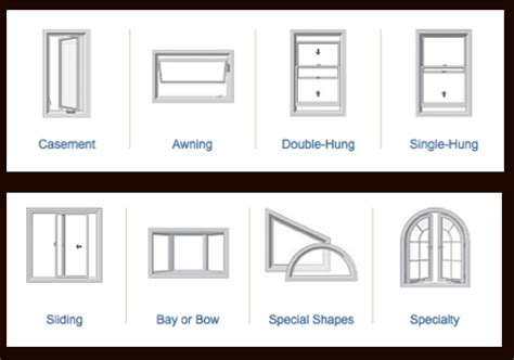 window types for houses window repair replacement bend oregon