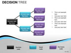 decision tree template powerpoint decision tree powerpoint presentation templates