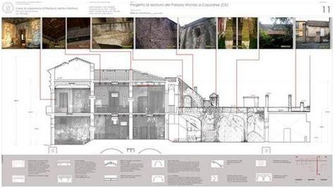 tavole restauro architettonico fonte grafici elaborati nell ambito laboratorio di