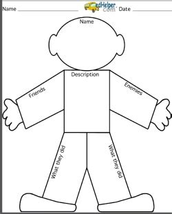 Main Characters And Characters Worksheets Edhelper