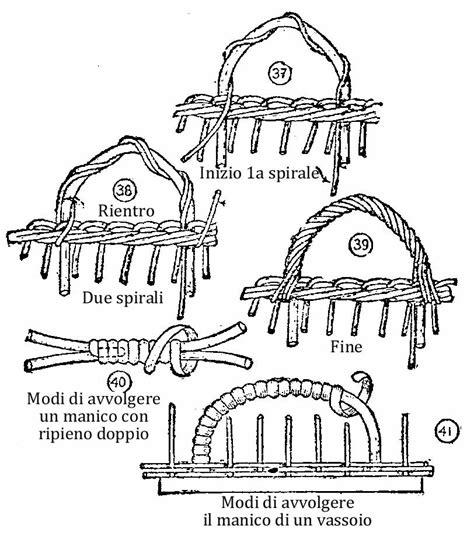 di vimini come fare cesti di vimini o cestini di vimini o in giunco
