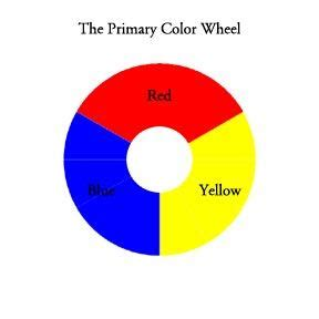 primary colors list primary colors hues that are not obtainable by any other