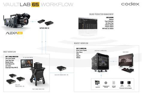 arri workflow arri 65 the big 6k shooter filmmaker