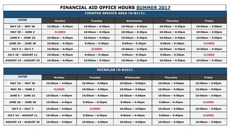 Nyu Financial Aid Office Hours by Contact Us Hostos Community College