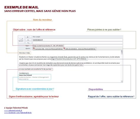 Lettre De Motivation Par Mail Jointe Candidature Par Email