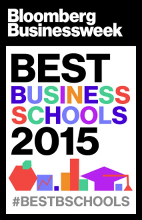 Best Global Mba Businessweek by Elon Part Time N C Mba Program
