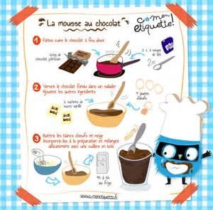 Recette De Cuisine Dessert