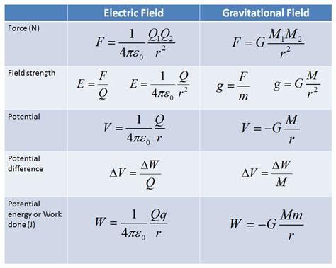 fasco blower motor wiring diagram electrical schematic