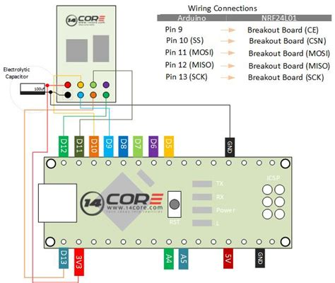Duet Wifi Wiring Diagram 24 Wiring Diagram Images Wiring Diagrams Creativeand Co Wiring The Nrf24l01 2 4 Ghz Radio Transceiver For Wifi Wlan Scanner 14core Ideas