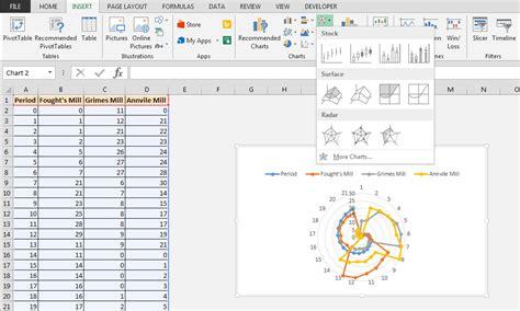 radar layout excel spider chart radar chart in microsoft excel 2010
