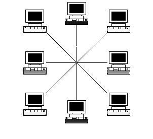 membuat group pada jaringan lan membuat password pada workgroup di komputer jaringan
