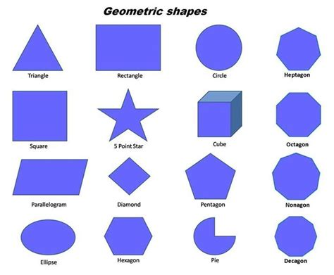 best 25 geometry ideas on 2d shape geometry 2nd grade activities and 25 best ideas about geometric shapes names on geometric solids 2d shapes names and