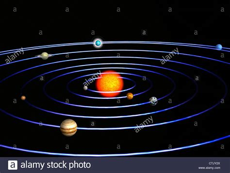 sun of saturn solar system with the sun in the center and the planets