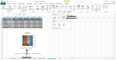 tutorialspoint exles excel charts surface chart