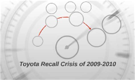 Unintended Acceleration Toyota S Recall Crisis Toyota Recall Crisis Of 2009 2010 By Priscilla Baek On Prezi