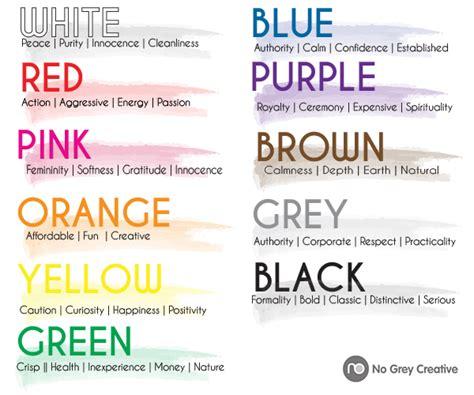 what do colours mean what do colours mean interior design