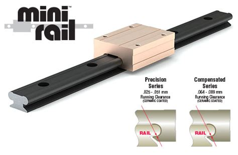 rails layout guide mini rail 174 miniature linear guide gliding surface technology