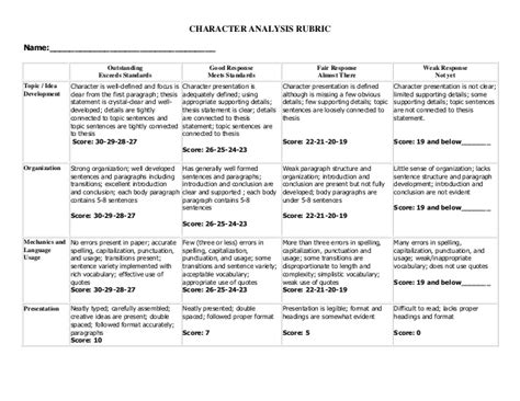 Character Letter Rubric 2014 Character Analysis Rubric 1 Autosaved