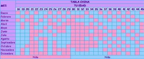 Calendario Chino Bebes Y La Tabla China De Concepcion Beb 233 S De Febrero 2015