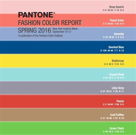 fashion colors for 2016 pantone fashion color report spring 2016 fashion week