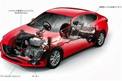 Mazda Axela 2020
