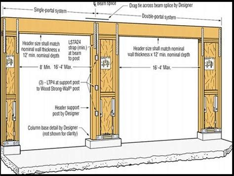 How To Frame A Garage Door by Garage Door Framing Dimensions Doors