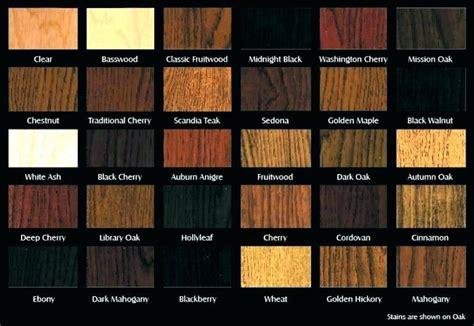 best sherwin williams fan deck price deck stain colors new causesofchildhoodobesity