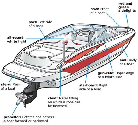 speed boat engine parts nautical terms knots and boats