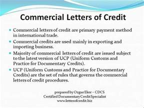 Certification In Letter Of Credit Types Of Letters Of Credit Presentation 2 Lc Worldwide International Letter Of Credit