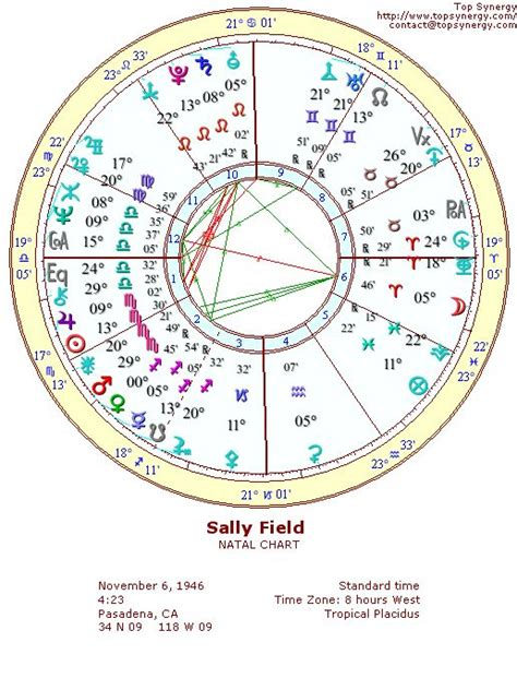 astrology sally field date of birth 19461106 9 best birthdays of famous stars images on pinterest