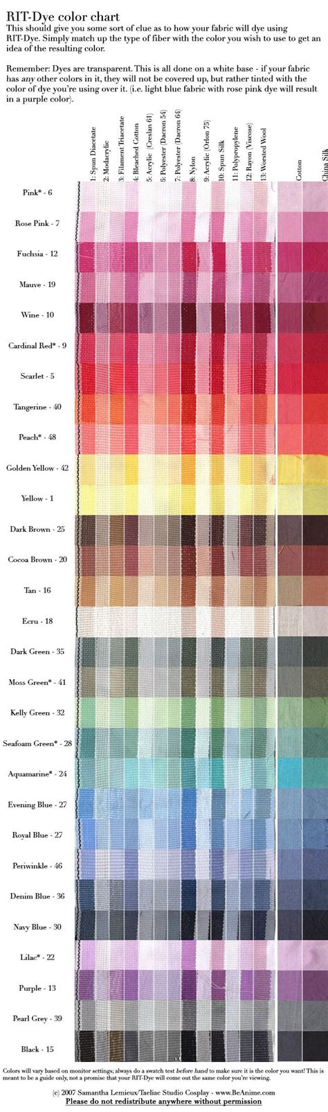rit colors rit dye color chart lists the different rit colors and
