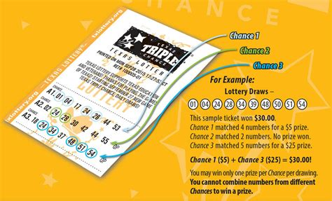 Tx Number Search Lottery Numbers Tx Winning Lotto Numbers Az