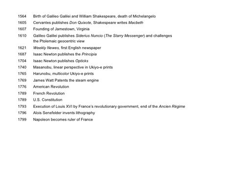 galileo galilei biography timeline 1 1789 1945 2009