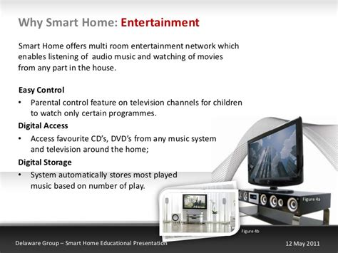 smart home technologies smart home technologies