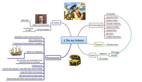 Resume D Un by Exemples De Cartes Mentales Pour R 233 Sumer Un Livre Etc