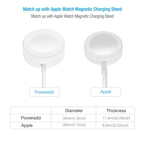 Apple Magnetic Charging Cable 1m Original Berkualitas 1m magnetic charger wireless charging cable for apple iwatch 38mm 42mm ebay
