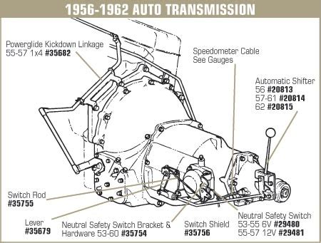 chevy 400 turbo transmission diagram.html | autos post