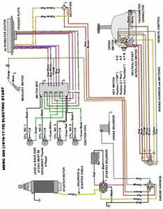 85 hp johnson outboard motor wiring diagram get free image about wiring diagram