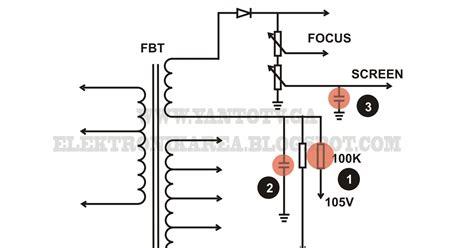 Tv Tabung Fujitec elektronik 3 hal penyebab tabung redup