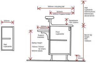 what is standard kitchen cabinet height standard height width and depth of kitchen cupboards build