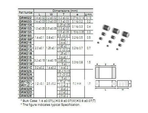 walsin capacitor datasheet ceramic capacitor smd datasheet 28 images cl10b104kb8nnnc samsung smd 0603 100nf 50v x7r