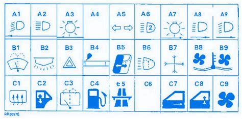 range rover classic   fuse boxblock circuit breaker diagram carfusebox