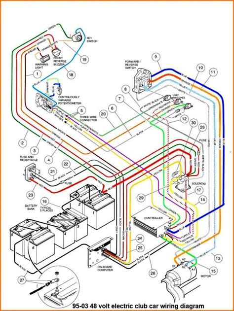 club car superior electrical wiring wiring diagram