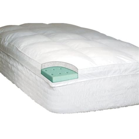 buying a new bed what to look for when buying a mattress what you need to look at when buying a memory foam
