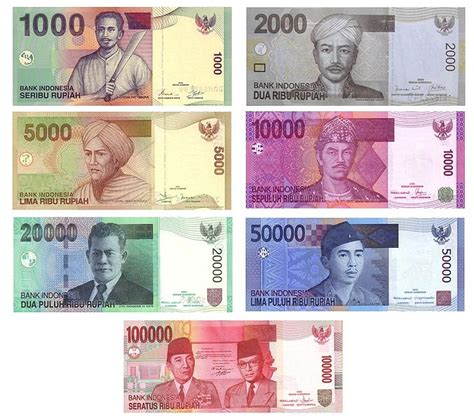 currency idr rupiah