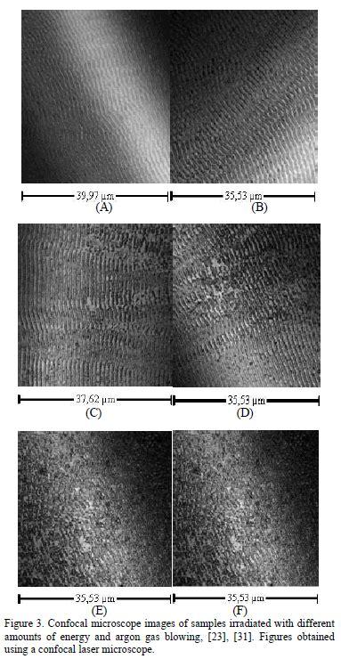 pattern formation laser lattice boltzmann method applied to the pattern formation