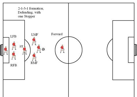 qml layout vs positioner soccer formations diagrams 8v8