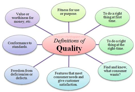 design defect definition what is product quality definition meaning importance