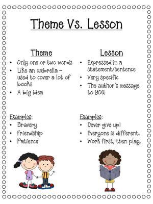 themes morals list 17 best ideas about folktale anchor chart on pinterest